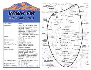 KCWHStationInfoMap-web